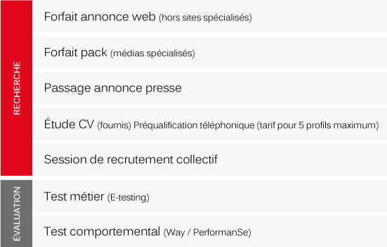 Services additionnels Synergie